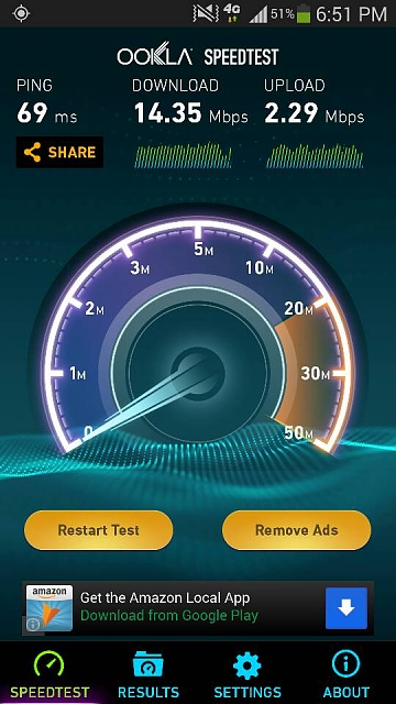 Your fastest T-Mobile DL speed ever-1383962054389.jpg