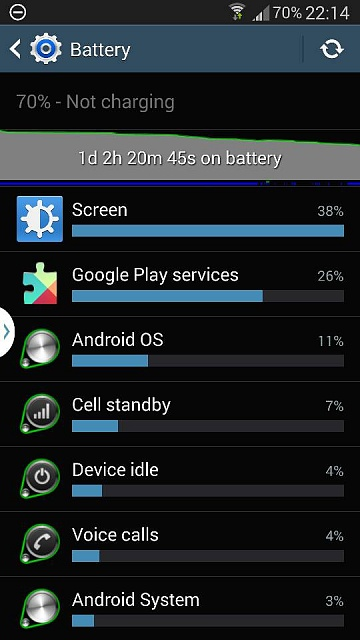 Note 3 uses way too much charge-1395976611273.jpg