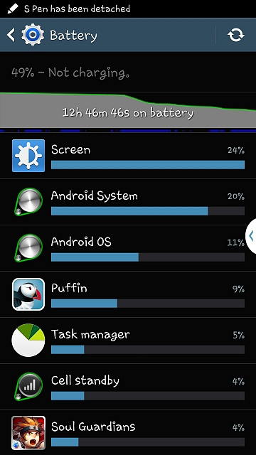 note 3 noob battery life-2014-06-25-23-01-45.jpg