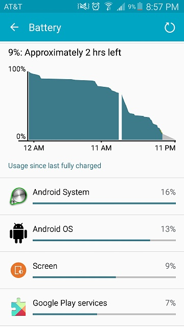 How to fix bad battery life on Note 3?-screenshot_2015-03-28-20-57-16.jpg