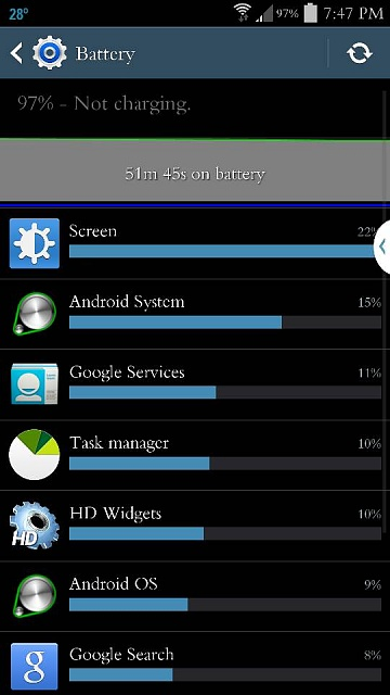 Same battery consumption issues from jellybean still exists in kitkat-uploadfromtaptalk1393638971088.jpg