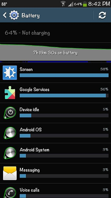 Google Services chewing up my battery life-uploadfromtaptalk1374091750198.jpg