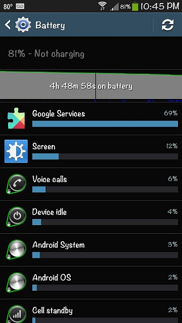 Google Services chewing up my battery life-uploadfromtaptalk1374551303355.jpg