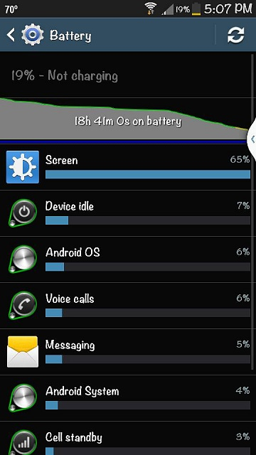Google Services chewing up my battery life-uploadfromtaptalk1374710354146.jpg