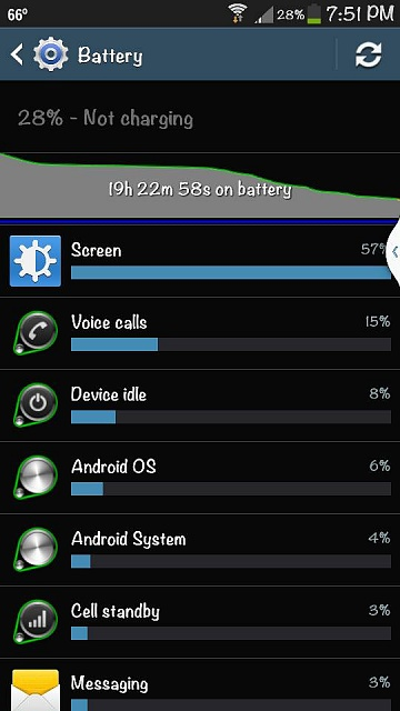 Google Services chewing up my battery life-uploadfromtaptalk1375059286065.jpg