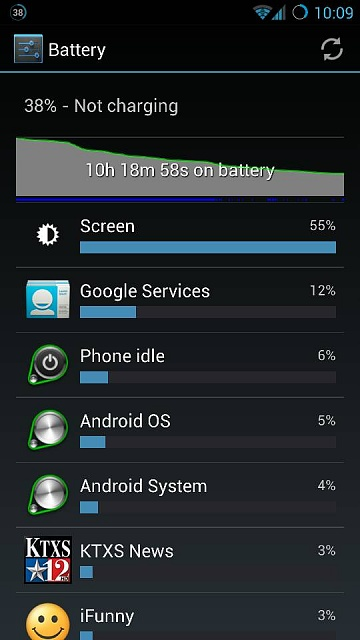 Google Services chewing up my battery life-1376708979806.jpg