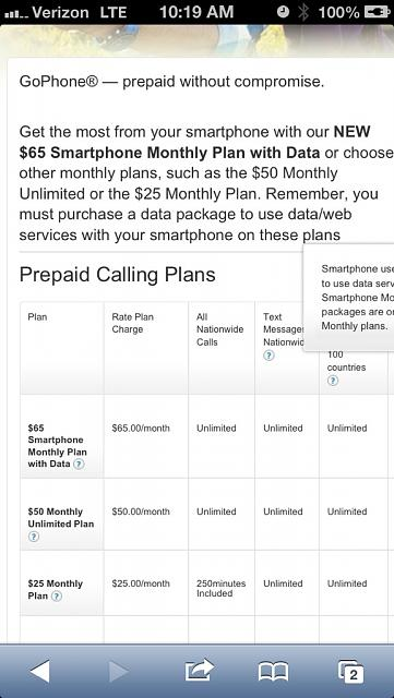 AT&T smartphone without purchasing a data plan-imageuploadedbytapatalk1350742865.943364.jpg