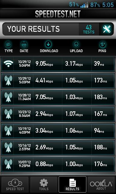 HSPA+ 21 or HSPA+ 42/DC-HSDPA, and speed?-uploadfromtaptalk1351935939550.jpg