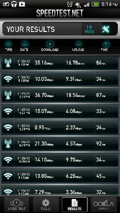 LTE in Harrisburg, PA!-uploadfromtaptalk1356014238502.jpg