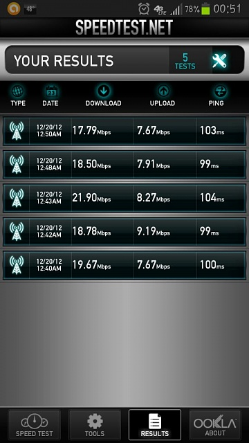 LTE live on ATT in Lexington, KY-uploadfromtaptalk1356030507297.jpg