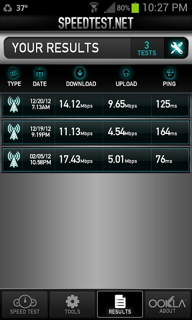 LTE in Harrisburg, PA!-uploadfromtaptalk1356060574529.jpg