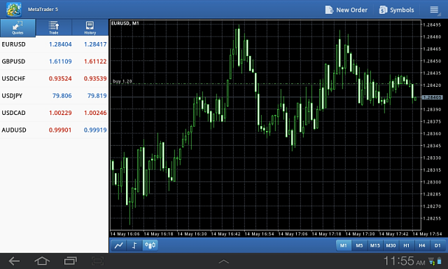 [FREE, 2.1+] MetaTrader 5 for Android-metatrader5_quotes.png
