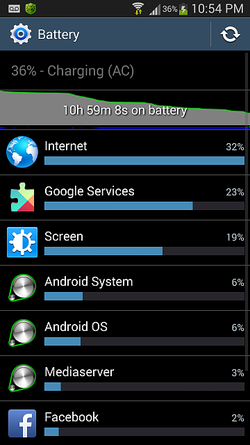 Internet is using 70-75% of battery after firmware update-2014-02-19-04.54.39.png