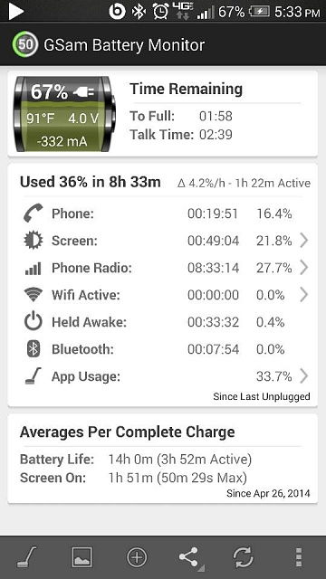 Massive battery drain since 4.4.2 on Droid DNA-1398721058273.jpg
