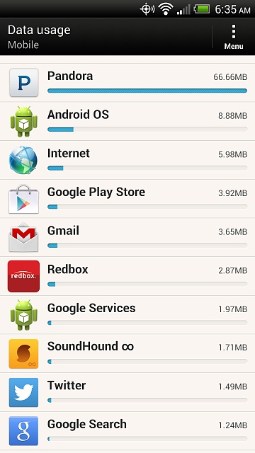 Lots of data being used on my Verizon Droid DNA-2014-06-01_06-35-46.jpg