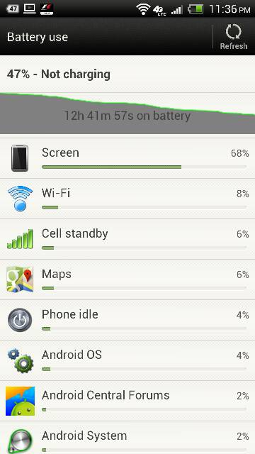 Wait and SEE with 2020 mah battery-uploadfromtaptalk1353051463082.jpg