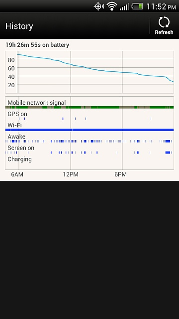 I'm sorry, but the battery life on this device is atrocious.-screenshot_2012-12-02-23-52-40.jpg
