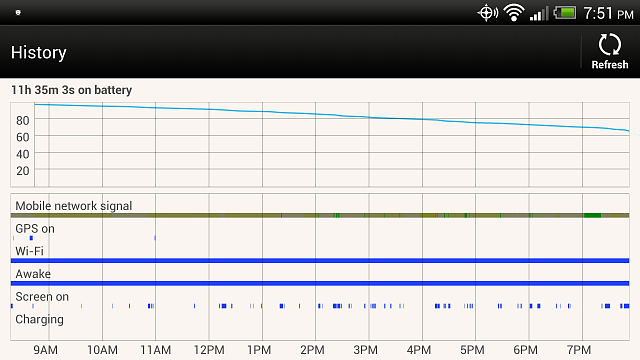 I'm sorry, but the battery life on this device is atrocious.-2012-12-03_19-51-38.png