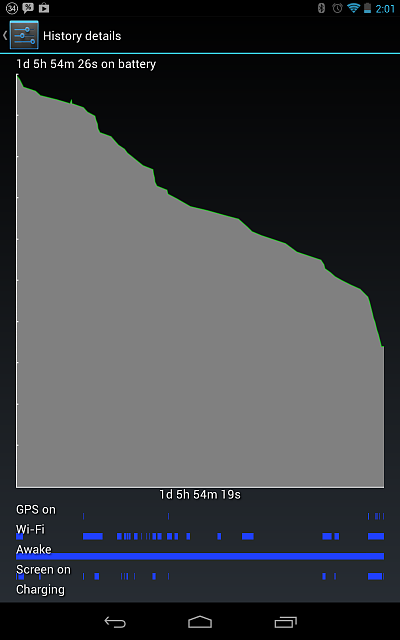 Anybody have insight to Maps battery usage?-screenshot_2012-12-14-14-01-15.png