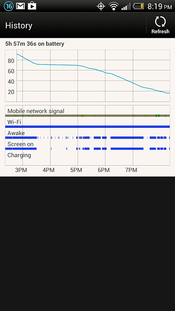 Interested in DNA - but will the battery last from my habits?-screenshot_2013-01-01-20-19-21.jpg