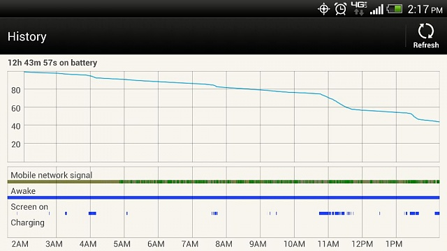 What apps are You Using To Get Battery info?-uploadfromtaptalk1358540513768.jpg