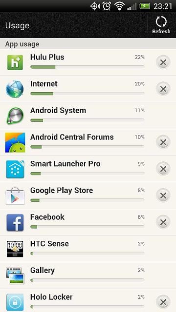 Internet is using 70-75% of battery after firmware update-uploadfromtaptalk1367641340168.jpg