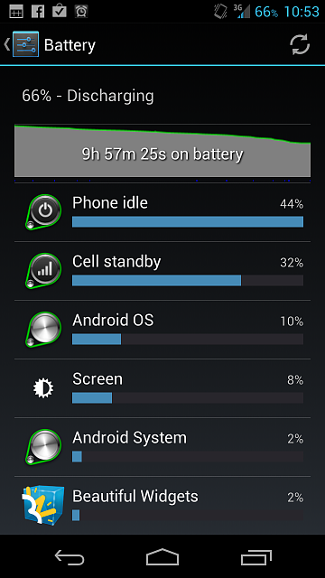 Help me with Battery Life-screenshot_2012-10-15-10-53-22-1-.png