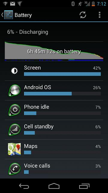VZW JB Update - Battery Life Thread-uploadfromtaptalk1348530850368.jpg