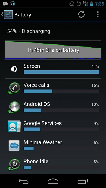 Can't figure out this crazy battery drain...-uploadfromtaptalk1357651647853.jpg