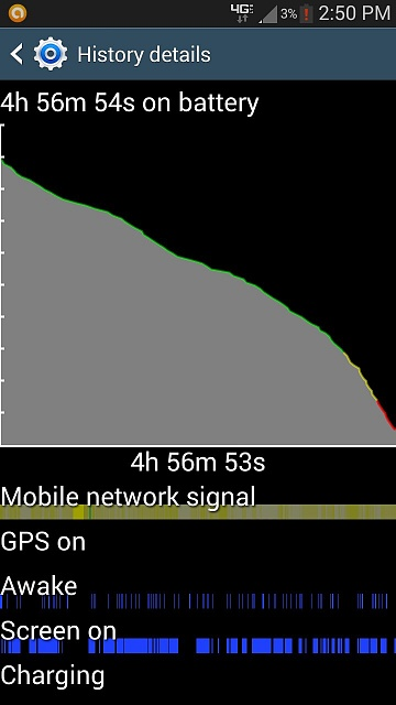 Verizon Galaxy Note 2 - What have you noticed about 4.3?-1390247526908.jpg