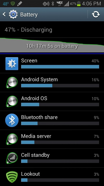 Obligatory battery life thread-uploadfromtaptalk1354309611866.jpg