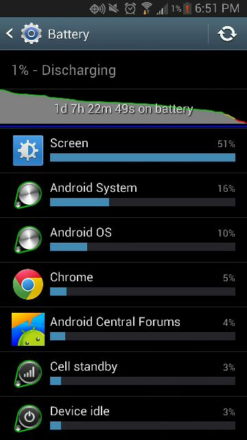 Obligatory battery life thread-uploadfromtaptalk1354589840175.jpg