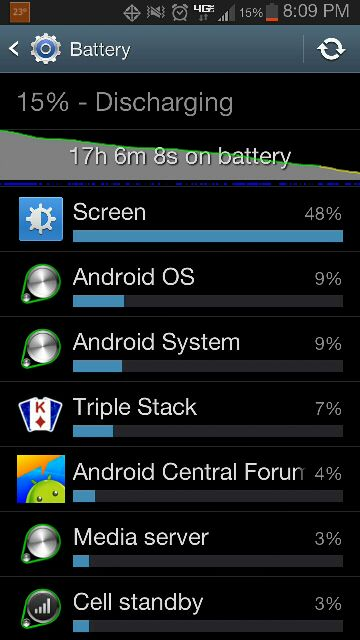 Obligatory battery life thread-uploadfromtaptalk1354846330357.jpg