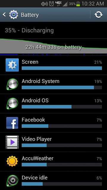 will VZW Note 2 have better, same, or worse battery time compare to my current VZW Galaxy S3?-uploadfromtaptalk1357591296901.jpg
