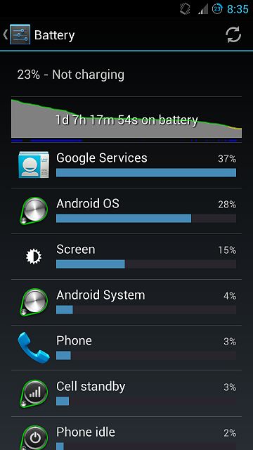 Why is google services using so much battery??-screenshot_2013-02-05-20-35-15.png