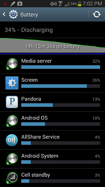 Streaming music is killer on the battery-2013-02-04-19-02-55.png