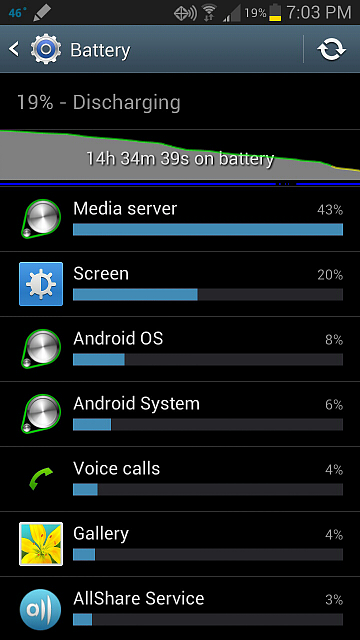 Streaming music is killer on the battery-2013-02-15-19-04-03.png