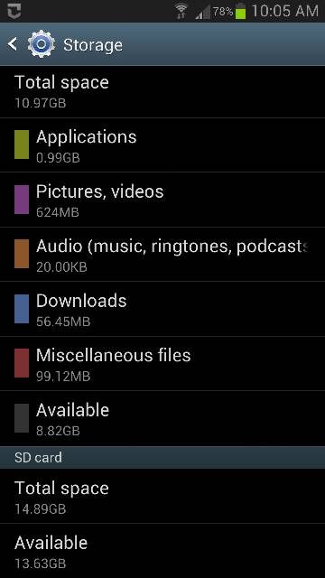 How much available space should be in the Note 2 storage straight out of the box?-uploadfromtaptalk1361718333848.jpg