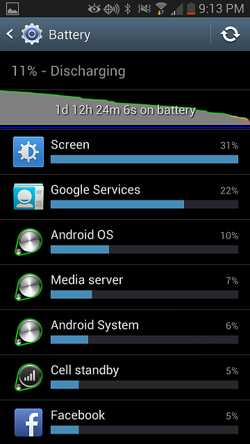 Note 2 battery nowhere near Razr Maxx.-screenshot_2013-07-06-21-13-25.png