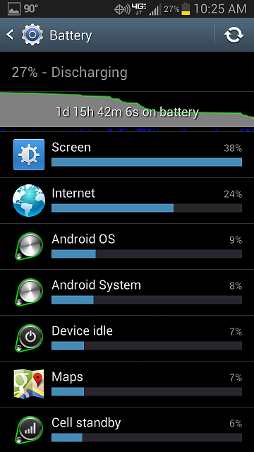 Battery life pics.......let's see them!!!-screenshot_2013-06-27-10-25-43.png