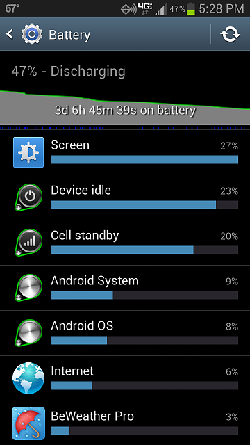 Battery life pics.......let's see them!!!-screenshot_2013-01-10-17-28-42.png