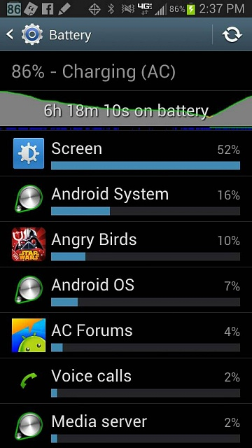 Galaxy Note 2: Battery going quickly-1386366624372.jpg