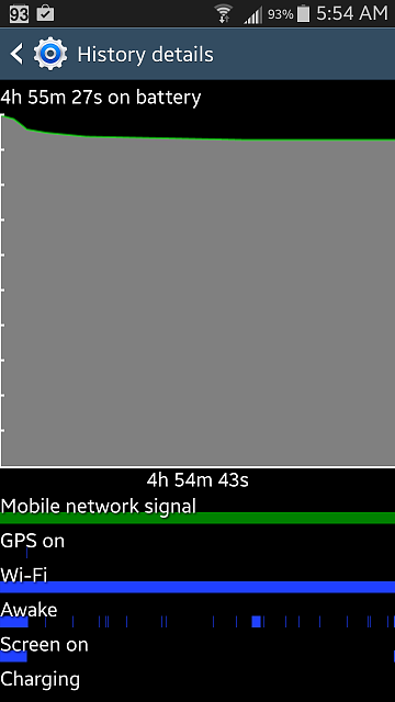 OS using over 80%, new battery draining fast.-screenshot_2014-08-30-05-54-52.png
