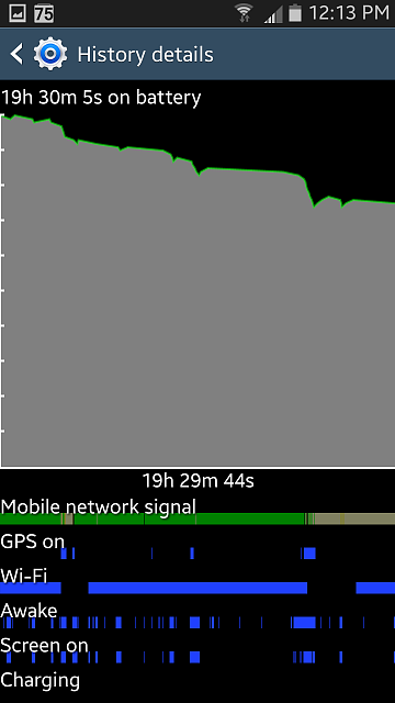 OS using over 80%, new battery draining fast.-screenshot_2014-09-02-12-13-51.png