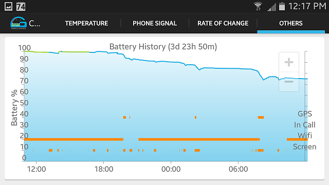 OS using over 80%, new battery draining fast.-screenshot_2014-09-02-12-17-58.png