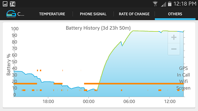 OS using over 80%, new battery draining fast.-screenshot_2014-09-02-12-18-10.png