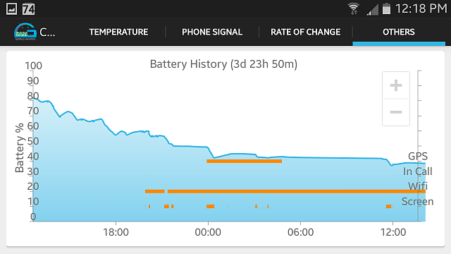 OS using over 80%, new battery draining fast.-screenshot_2014-09-02-12-18-20.png