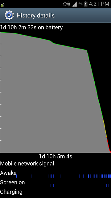 Battery going from ~80% to zero-2012-10-11-16.21.36.png