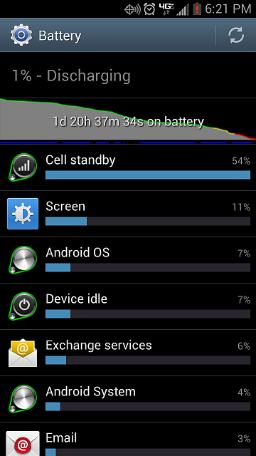 S3 Battery Life-battery.png