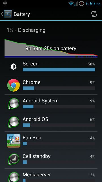 How would YOU rate this battery efficiency?-uploadfromtaptalk1355014925029.jpg